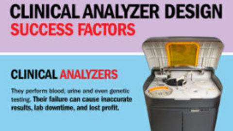 Seal Design for Clinical Analyzers