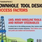 Downhole Tool Design Success Factors