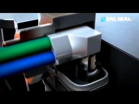 Solutions Automotive Equipment