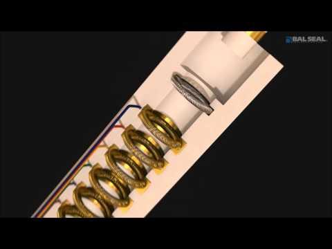 LWD/MWD Tool String