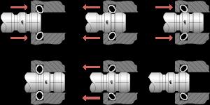 Bal Spring® Mechanical Holding and Locking