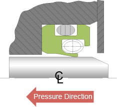 Bal Seal® medium-speed rotary sealing diagram