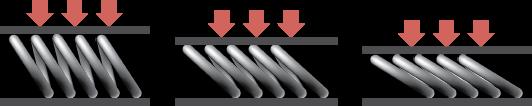 Bal Spring® Compression Diagram