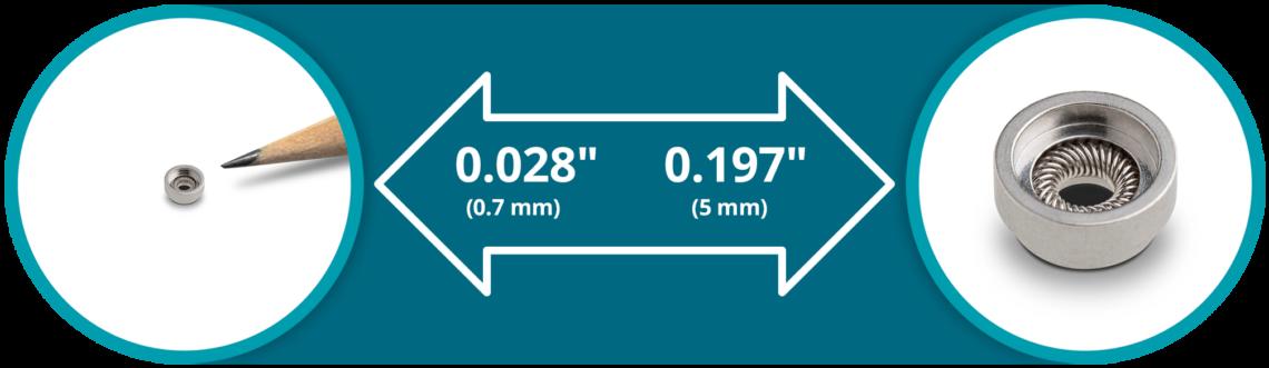 BalConn-contact-sizes