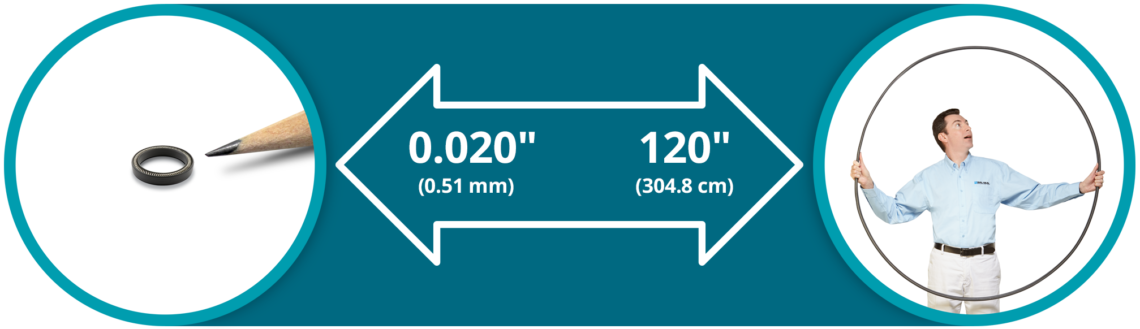 Static Seal Sizes