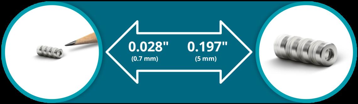 Sygnus Contact Sizes