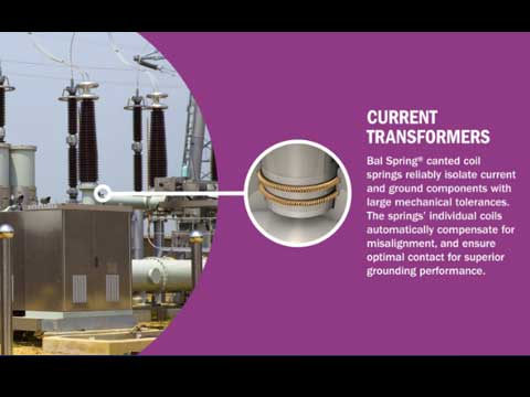 Connecting and Conducting Solutions for High-Current Power T&D