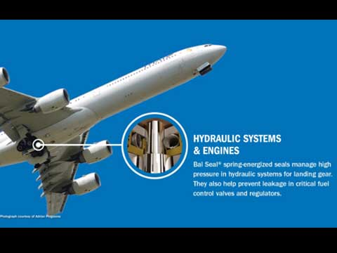 Solutions for Defense & Commercial/General Aviation