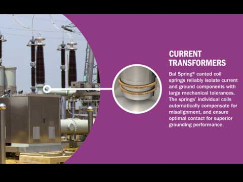 Solutions for Energy Equipment