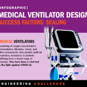 Infographic: Medical Ventilator Design