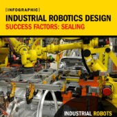 Infographic: Industrial Robotics Seals