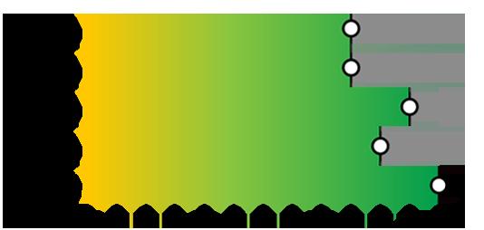 media graph