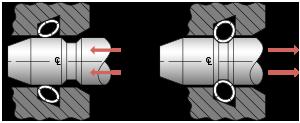 Mechanical Spring Locking